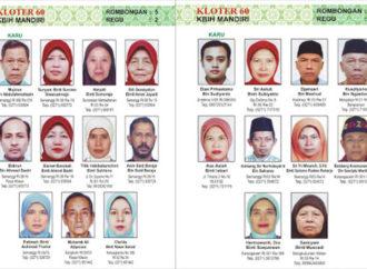 Daftar Jamaah Haji Mandiri Th. 1431H/2010M